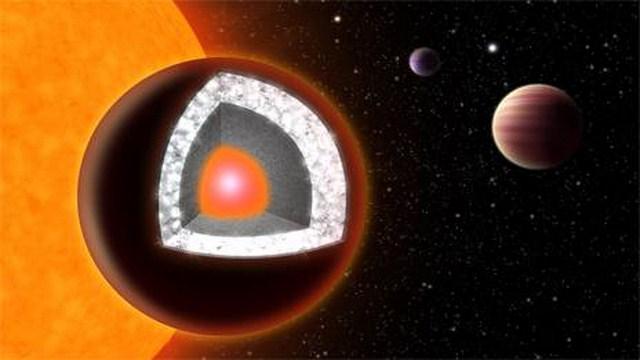55 Cancri e, The Diamond Planet