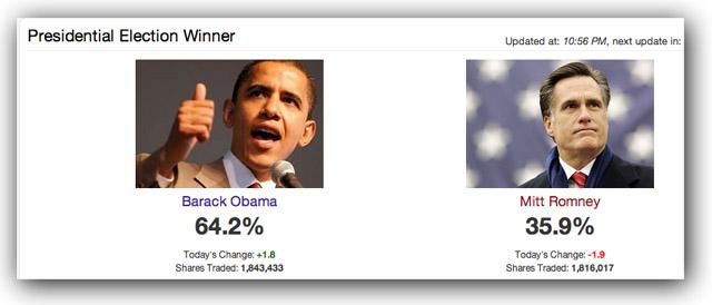 obama intrade 2nd presidential debate