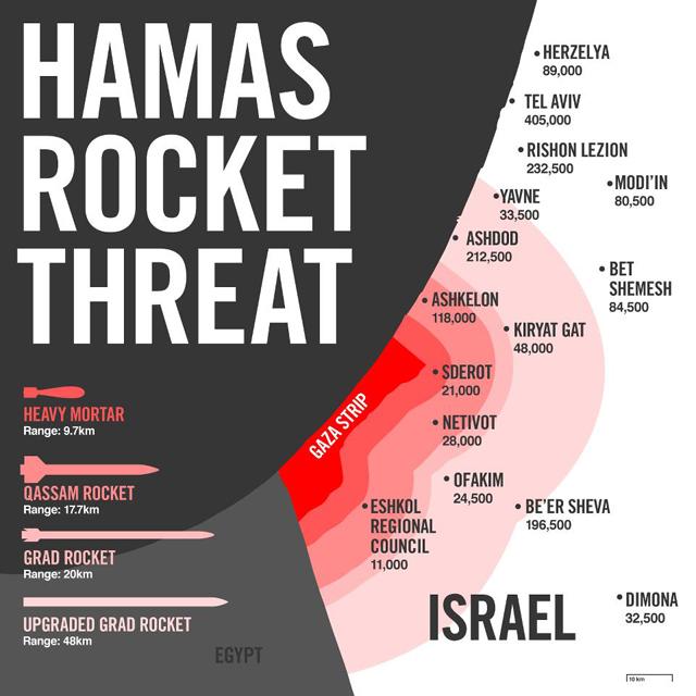 israel troop call up 75,000 reservists gaza hamas
