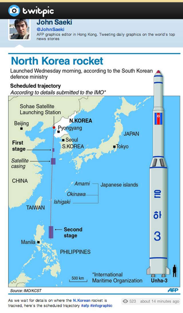 north korea long range rocket photo
