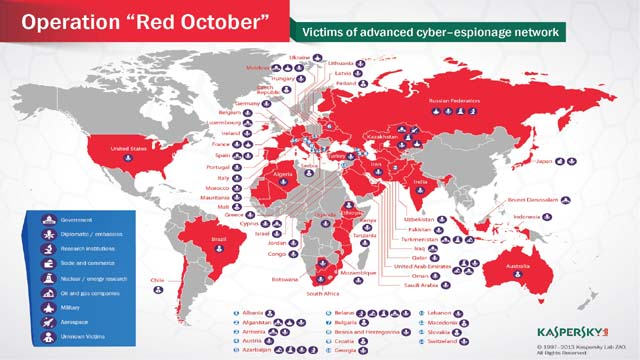 Operation Red October Infection Map