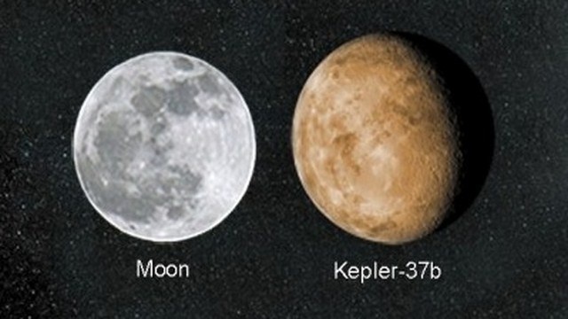 NASA, Smallest Planet