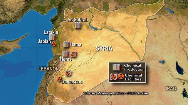 Syria War Civil