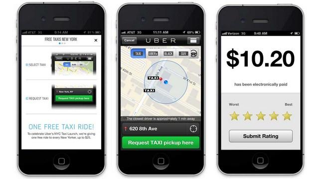 Uber, Uber Taxi App, Uber Taxi Service, Uber Cap Service