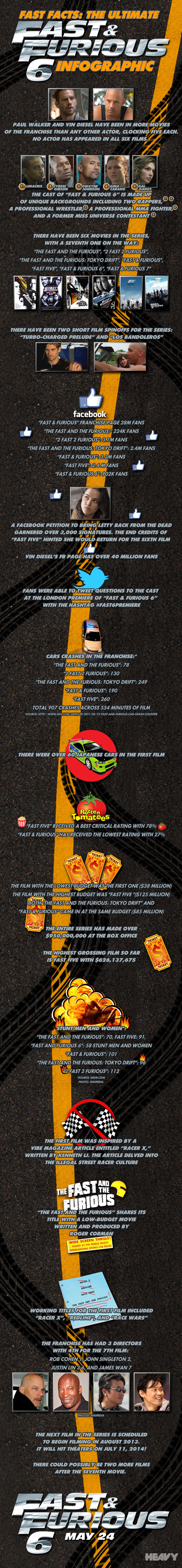 'Fast & Furious 6' Infographic