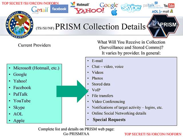 prism nsa fbi, prism internet spying