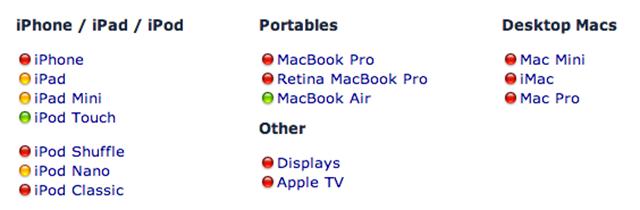apple-update-macbook-imac-iphone-5c-update-cycles