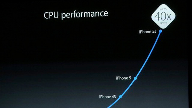 iphone-5s-battery-power