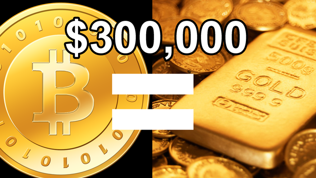 Bitcoin Be Worth If It Replaced Gold