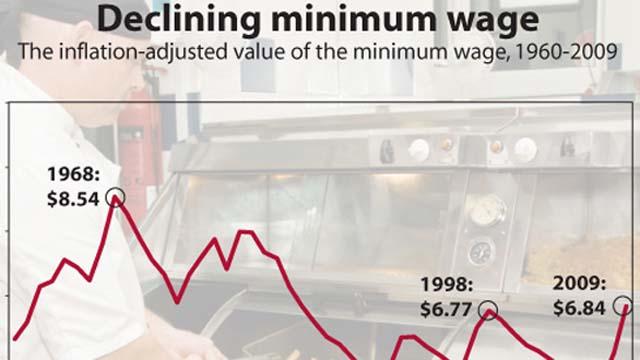 wage chart2