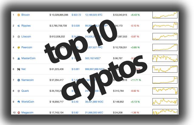 top-10-cryptos