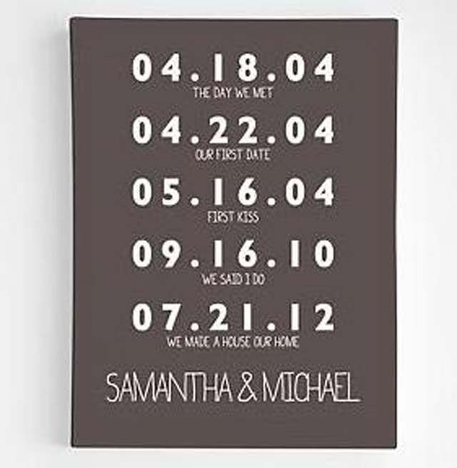 Valentine's Day Custom Gifts, Valentine's Day Personalized Gifts, DIY Valentine's Day Gifts, Valentine's Day DIY Gifts Ideas, Valentine's Day Personalized Gifts for Spouse, Valentine's Day Personalized Gifts for Mate, Valentine's Day Gift Guide 2014, Best Valentine's Day Gifts 2014