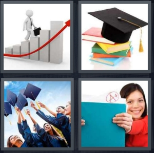 4 Pics 1 Word Answer 5 letters for walking up inclined chart with positive arrow, books and graduate cap, graduation with blue robes, woman holding A+ test