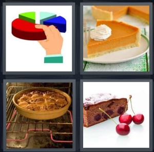 4 Pics 1 Word Answer 3 letters for colored chart, pumpkin dessert with crust, dessert baking in oven, cherries