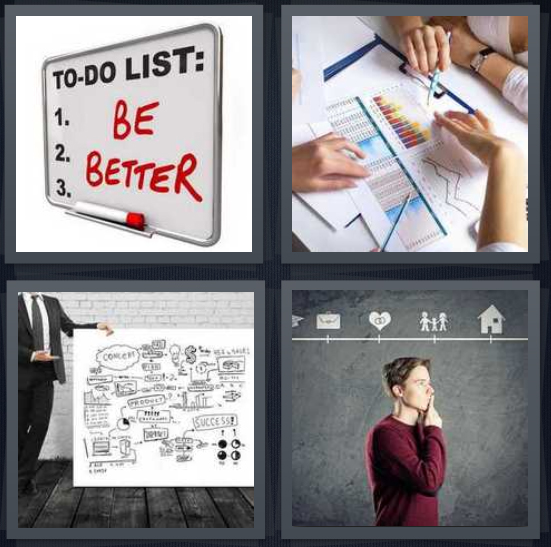 4 Pics 1 Word Answer 4 letters for to do list to be better, hands at business meeting with graph, man holding flow chart, man thinking by chalkboard about life