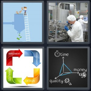 4 Pics 1 Word Answer 7 letters for man converting lightbulbs to money in machine, people in factory working on factory line, cycle with colored arrows, changing time and quality into money diagram