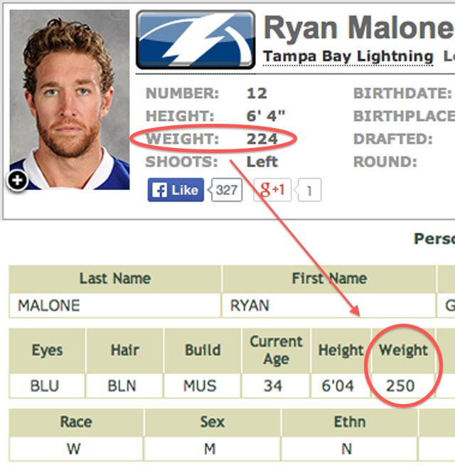 ryan malone arrested, ryan malone dui, ryan malone cocaine, ryan malone drugs, ryan malone fat