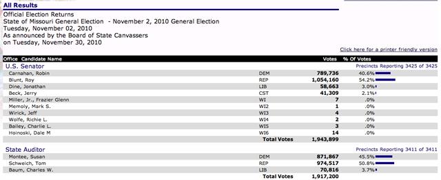 Missouri Senate Race 2010