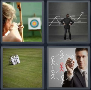4 Pics 1 Word Answer 6 letters for woman doing archery with bow and arrow, man looking at increasing chart, field with something in center, man choosing people on graph