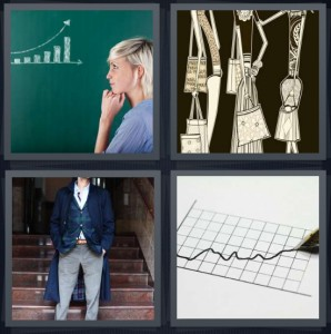 4 Pics 1 Word answers, 4 Pics 1 Word cheats, 4 Pics 1 Word 5 letters woman looking at chart on chalkboard thinking, style drawings of fashion, dapper man in suit on stairs, graph with increasing line