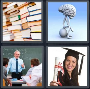 4 Pics 1 Word Answer 8 letters for books in stack in library, brain sitting on egg, professor or teacher in front of class, graduate with diploma