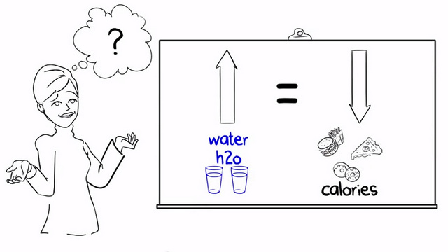 Image (1) Water-Diet.jpg for post 688044