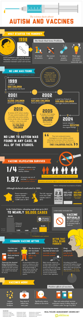 autism causes facts