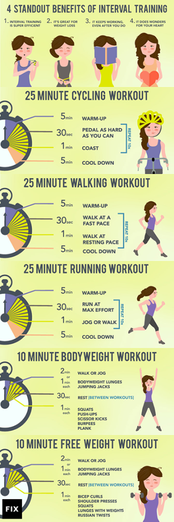 Interval-Training-embed-small