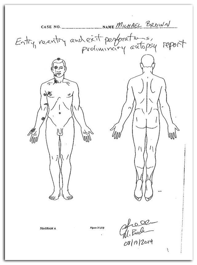 michael brown autopsy, michael brown shot six times