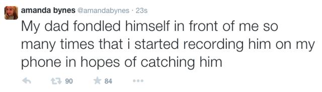 Amanda Bynes Sexual Abuse