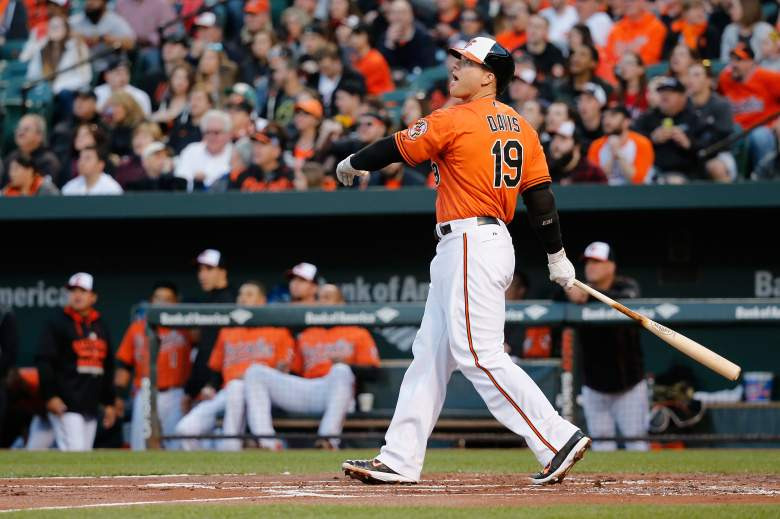 Orioles first baseman Chris Davis is heating up at the plate. (Getty)