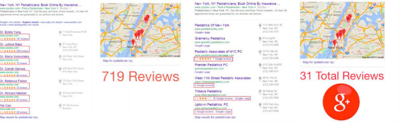 google search results, google plus, yelp,