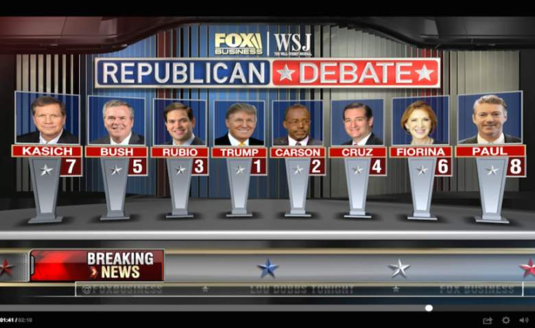 GOP Republican Candidates 2015, Who Are The Republican Candidates Running For President, Who Is In The Debate Tonight