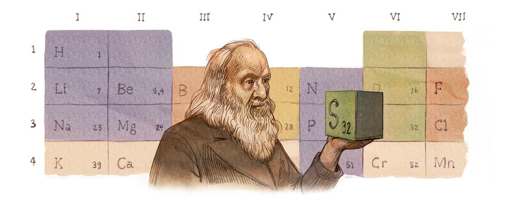 Dmitri Mendeleev, Dmitri Mendeleev google doodle
