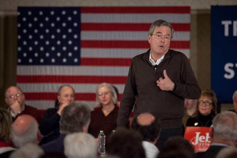 Jeb Bush polls, Jeb Bush New Hampshire, Jeb Bush South Carolina