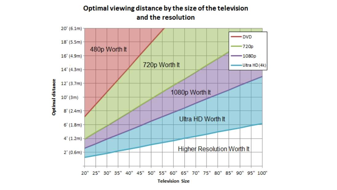 best 4k tv, 4k tv, uhd, top 10 uhd tv, highest rated 4k tv, 4k tv reviews, best 4k tv deals, 43 inch tv, best 43 inch tv