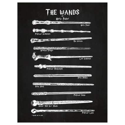 harry potter wands poster, , best harry potter gift