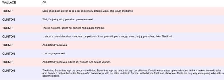 Debate Analyzer Dale Musser