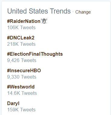 was twitter down, twitter ddos attack, twitter wikileaks ddos, wikileaks ddos, dncleak2
