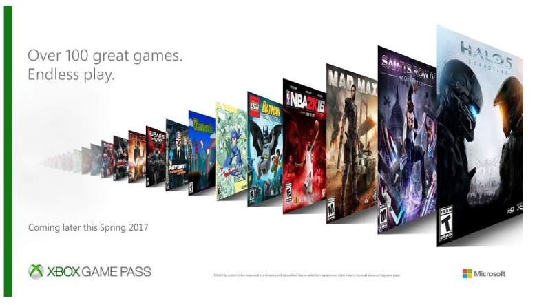 Xbox Game Pass, Xbox One, Xbox 360
