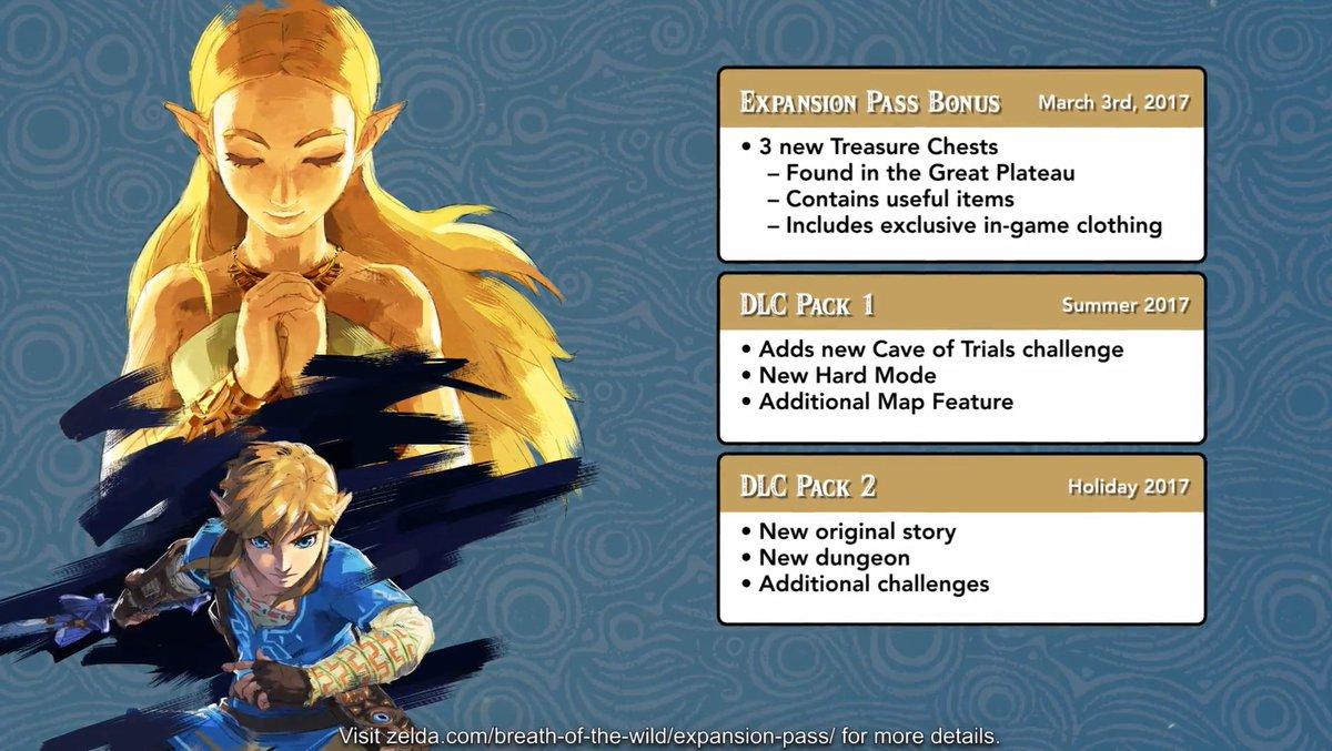 The Legend of Zelda Breath of the Wild Season Pass