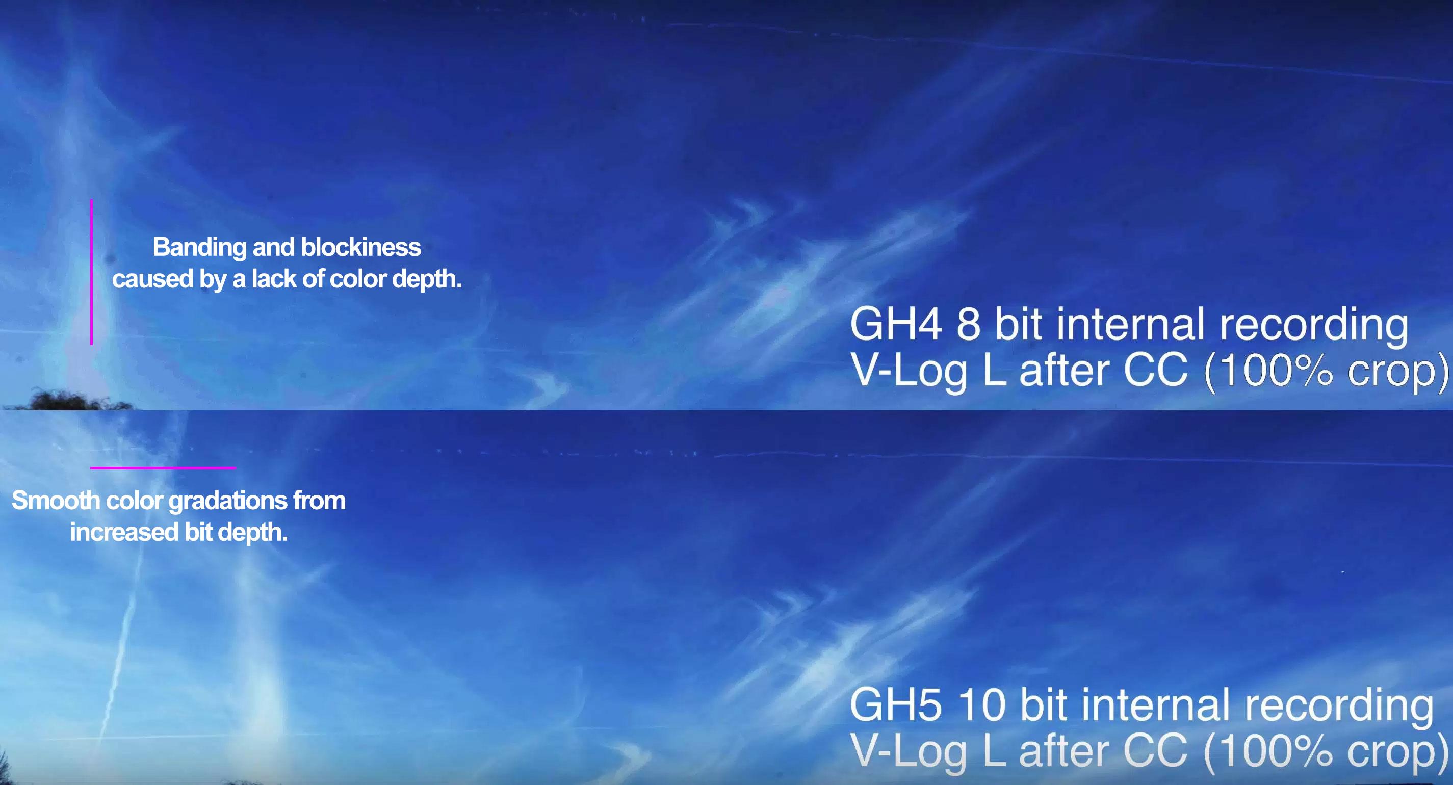 gh5 8 bit 10 bit test