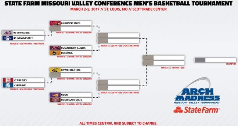 missouri valley conference tournament 2017, bracket, schedule, dates, start time, tv channel, live stream, wichita state, illinois state