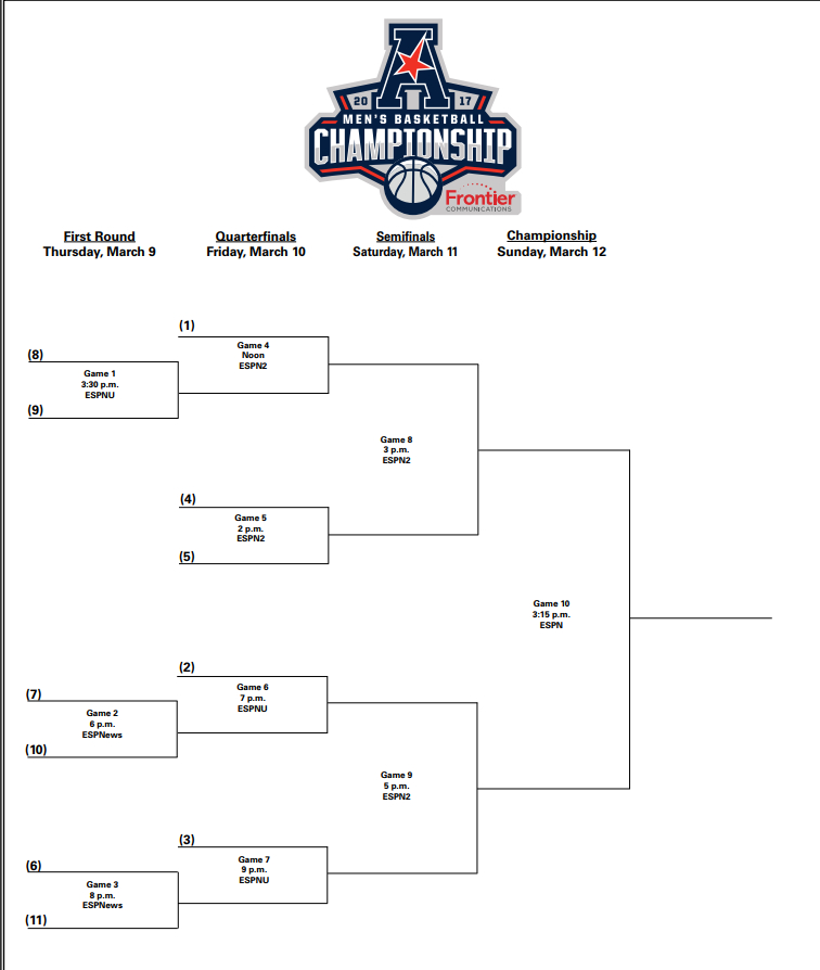 aac bracket, tournament, schedule, seeds