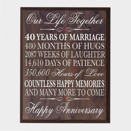 LifeSong Milestones 40th Wedding Anniversary Wall Plaque