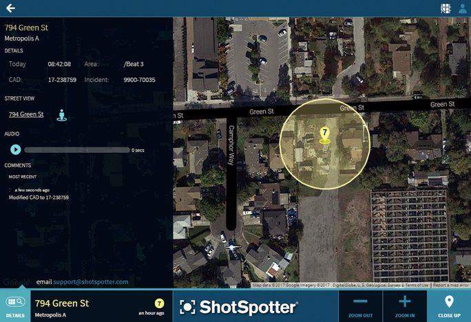 ShotSpotter, SSTI, IPO, stock