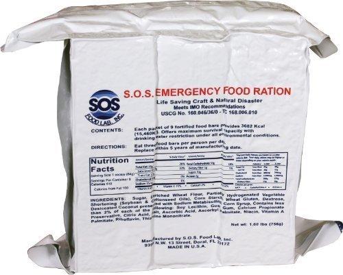 sos food labs inc, rations, emergency prep, emergency food supplies