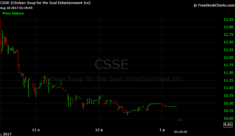 Chicken Soup for the Soul, CSSE, IPO, stock