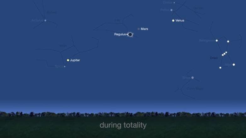 view during totality, planets you can see during solar eclipse, sky during solar eclipse
