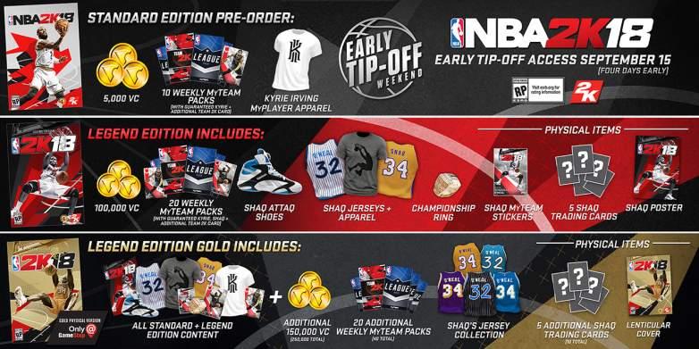 NBA 2K18 Edition